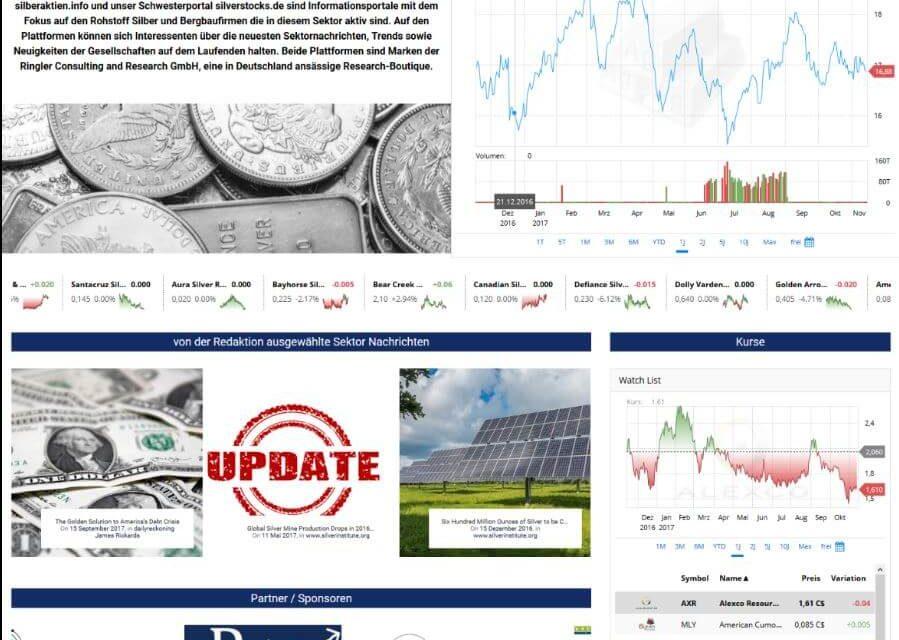 Zinkaktien.info und Silberaktien.info  – Zwei neue Portale von Ringler Research bieten Informationen rund um die Anlagethemen Silber und Zink