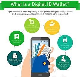 Thales bringt das neue Gemalto Digital ID Wallet heraus – eine ID-Revolution auf dem Smartphone