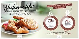 62 Millionen selbstgebackene Kuchen jährlich in Österreich – Wiener Zucker präsentiert die süßeste Studie des Jahres