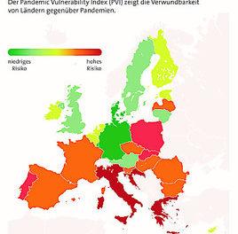 Creditreform Untersuchung – So verwundbar ist Europa gegenüber Pandemien