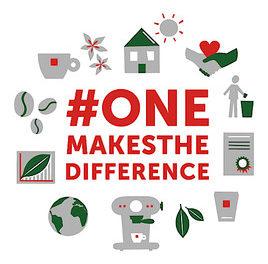 175 Tonnen weniger Kunststoff pro Jahr: illycaffè lanciert #ONEMAKESTHEDIFFERENCE